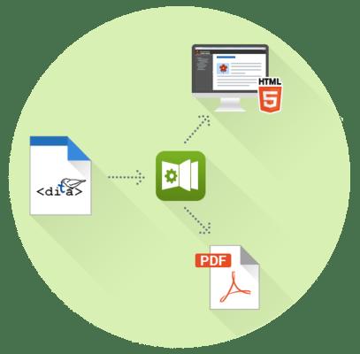 Oxygen Publishing Engine(英語版) のスクリーンショット