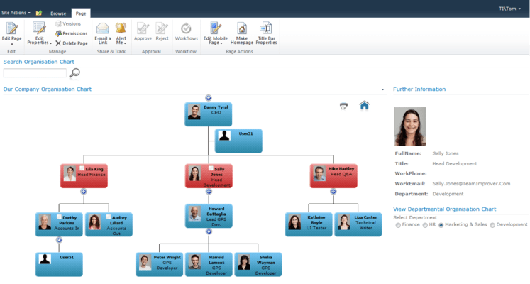Screenshot of SharePoint Org Chart