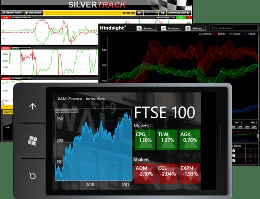 Capture d'écran de Visiblox Charts for WPF