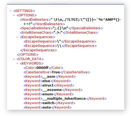 <strong>XML Schemas for Language Definition</strong><br /><br />