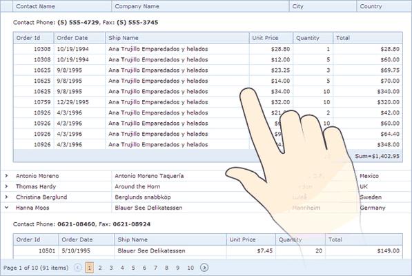Deliver intuitive experiences, on both tablets & desktops.