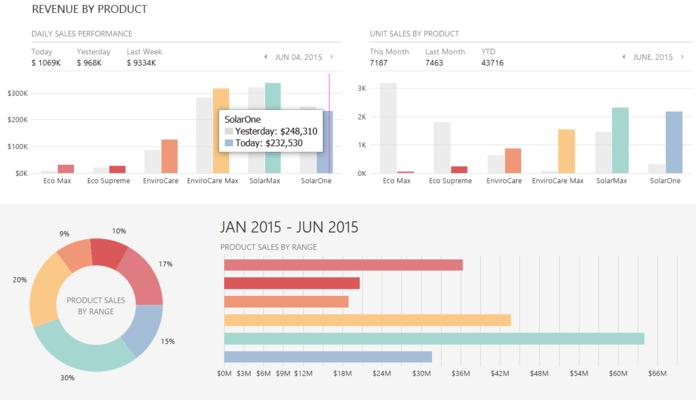 Excel® inspired business intelligence & analytics.