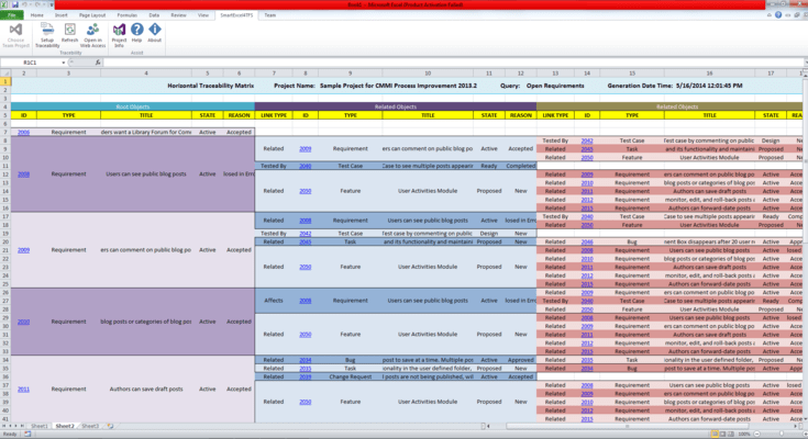 <strong>Generate Work Item decomposition matrix.</strong><br /><br />
