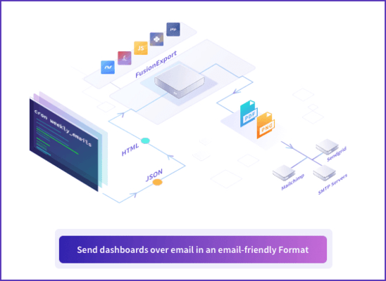 <strong>Send dashboards over email in an email-friendly format.</strong><br /><br />