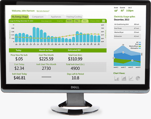 <strong>Create beautiful and high-performance dashboards for your business applications for your business applications.</strong><br /><br />