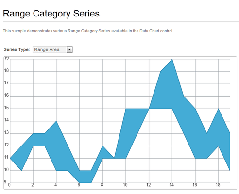 <strong>Use charts to visualization your data.</strong><br /><br />
