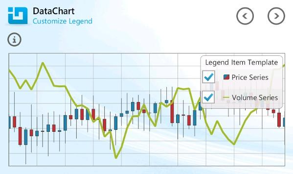 <strong>Superior charting, optimized for small screens.</strong><br /><br />