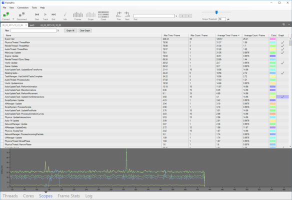 <strong>Shows stats on each scope and graphs them over time.</strong><br /><br />