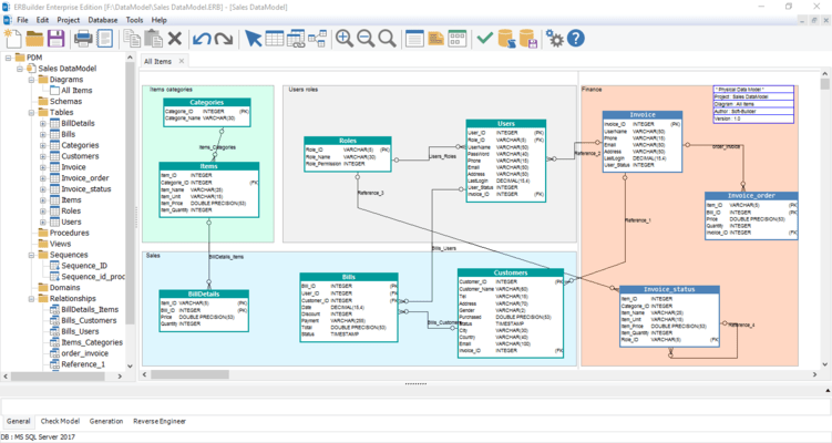 Intuitive visual data modeling