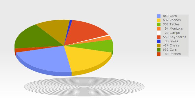 Many Chart Types.