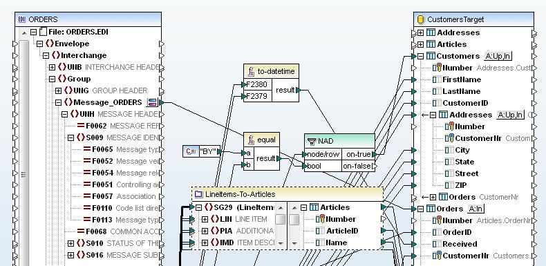 EDI Mapping