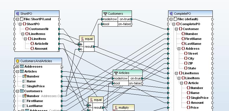 Automating Web Services Development
