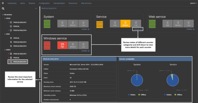 ApexSQL BI Monitor - Service overview