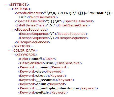XML Schemas for Language Definition