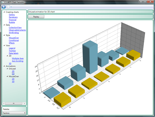 Chart for WPF OnLoad Animation for 3D Charts
