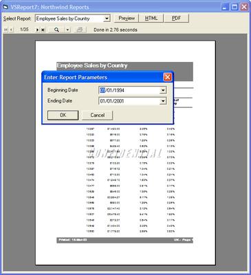 User Parameters