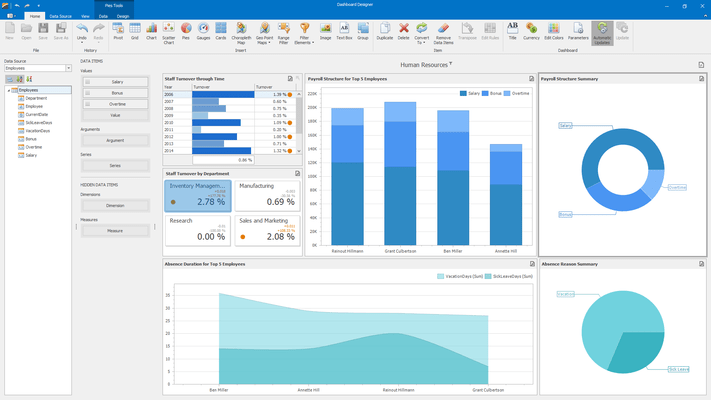 WinForms Dashboard