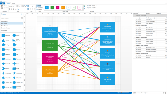 WPF Diagram Designer