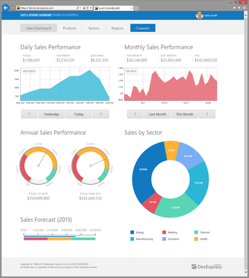 Dashboard Sample created using DevExpress DXperience