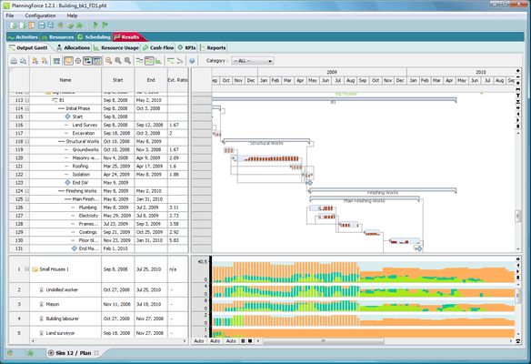 FlexGantt is capable of displaying two different types of Gantt charts at the same time.