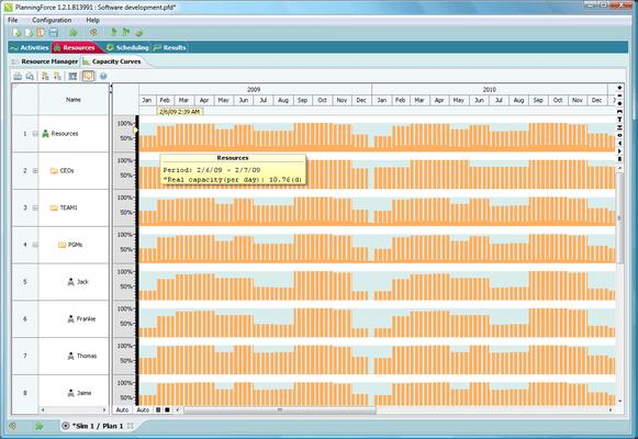FlexGantt can renderer massive amounts of data in real-time.