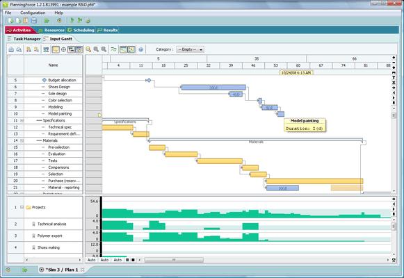 FlexGantt gives the applicatio-developer full control over the timeline