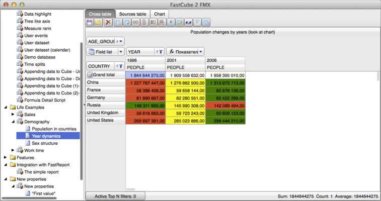 Screenshot of FastCube FMX