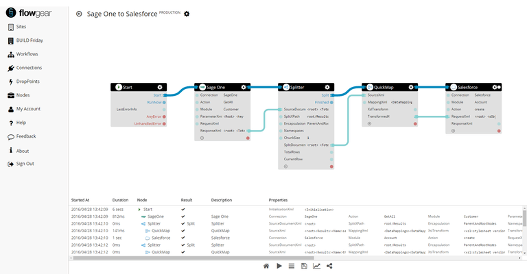 <strong>Quickly build integrations visually</strong><br /><em>The browser-based canvas enables components to be visually sequenced.</em><br /><br />