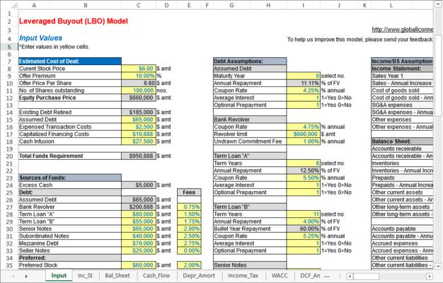 Complex data modeling & input