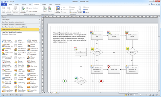 Conversion Workflow Authoring in Visio 2010