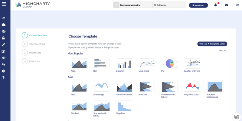 Highcharts Cloud - Choose Template