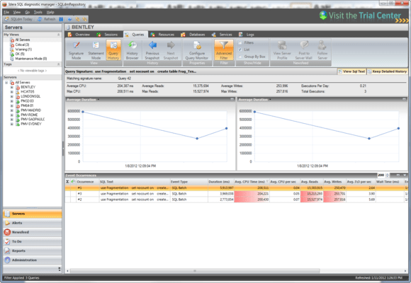 Screenshot of SQL Diagnostic Manager for SQL Server