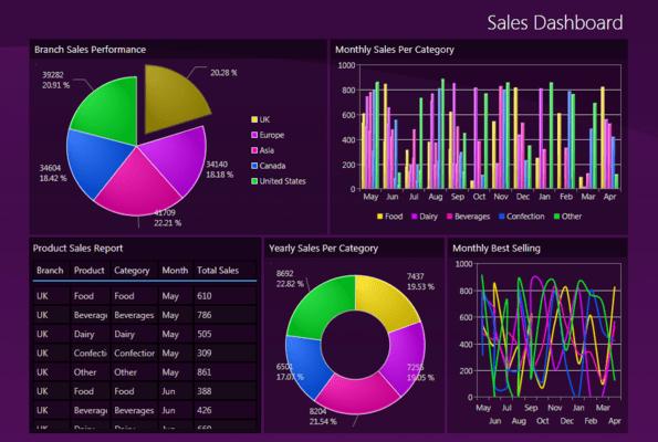 Data Visualization Controls