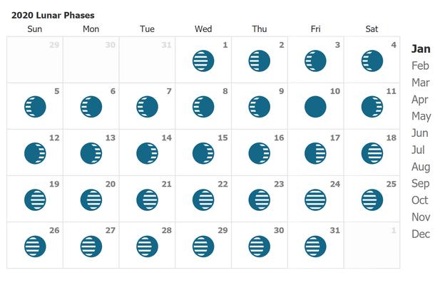 Calendar Lunar