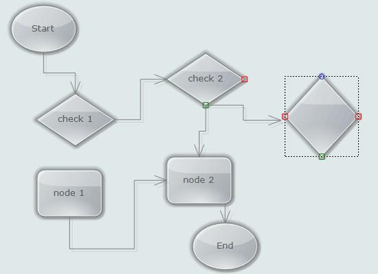 Node modification constraints