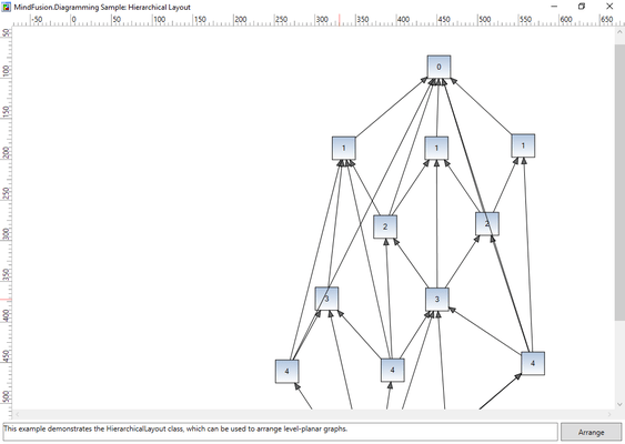 Templated Nodes
