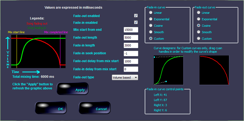 Design, display and apply fading curves