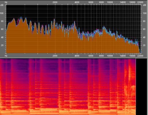 Configurable enhanced spectrum analyzer