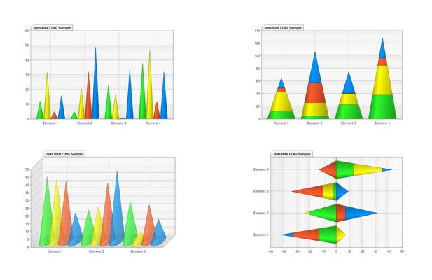 ASP.NET Cone Charts