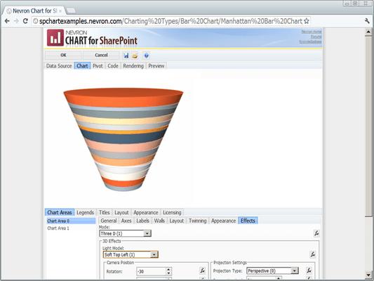 Blazing Fast Web Based Chart Designer