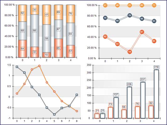 Imagens do nevron chart for clique para saber mais screenshot of nevron chart for ccuart Choice Image