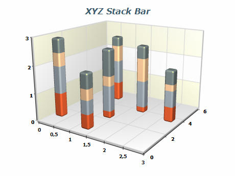 XYZ Stack Bars