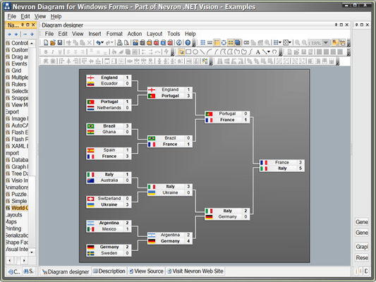 Screenshot of Nevron Diagram for .NET - Ultimate