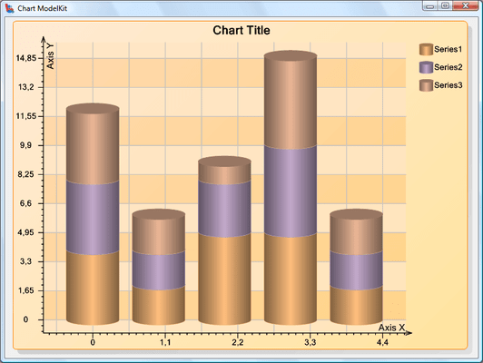 <strong>Chart Types</strong><br /><em>The Chart ModelKit supports the most popular Series types: Bar, Line, Pie, Stock, and many others. The Chart ModelKit concept provides separation of data storing and displaying, i.e. it provides the ability to change series type without changing series data. Series type is assigned by the View property.