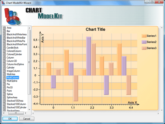 <strong>Multi Column</strong><br /><em>This screenshot demonstrates the creation of the MultiColumn chart.