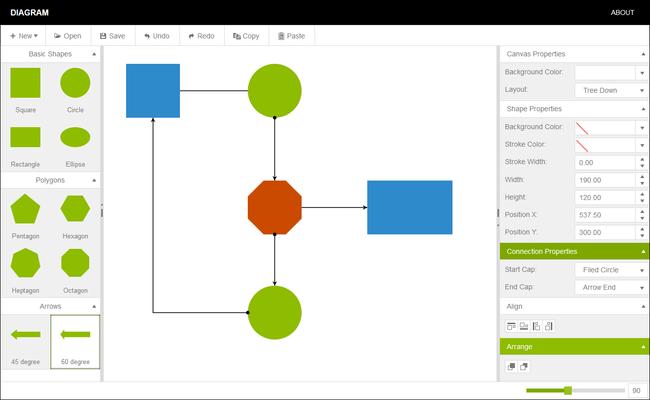 Kendo UI Diagram Sample