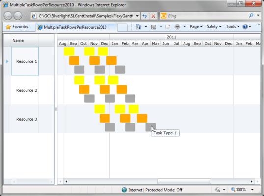 Multiple Task Rows Per Resource