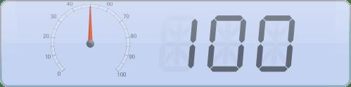 Chart FX 8 - Digital Panel Gauges