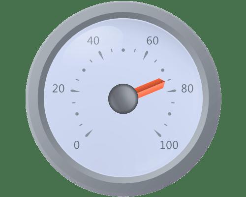 Chart FX 8 - Radial Gauges