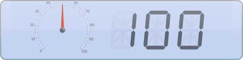 Chart FX Gauges for Java - Digital Panel Gauges